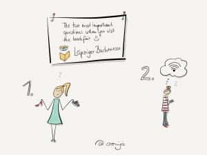 Die beiden wichtigsten Fragen beim Besuch einer Buchmesse